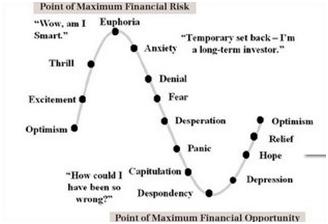 finance risk