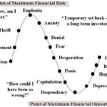 finance-risk