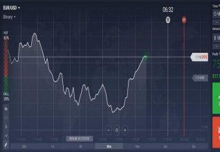 iq-option-trading-platform