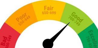 Details for Considered a Good Credit Score