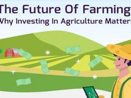 Invest-in-future-farming