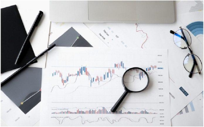 Global Financial Futures